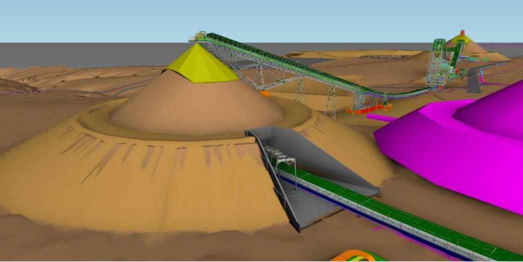 Junior Mining Network
